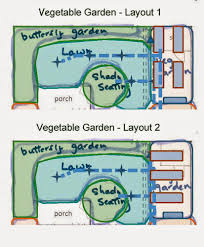 how to plan a vegetable garden layout mother nature u0027s backyard a water wise garden designing your new