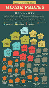 infographic california real estate market improvingthe chico ca real estate market stats chico ca real estate blog and