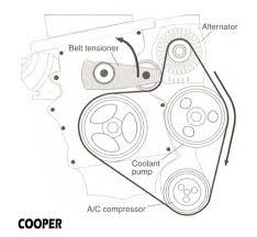 2002 mini cooper l4 1 6l serpentine belt diagram