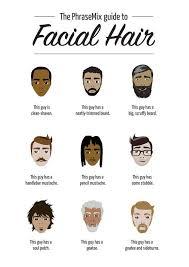 describe it how to describe someone s facial hair in english phrasemix com