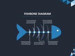 powerpoint fishbone diagram animation blue