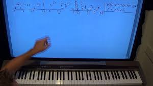 cool piano lesson country rock style youtube