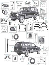 1999 jeep cherokee parts diagrams automotive parts diagram images