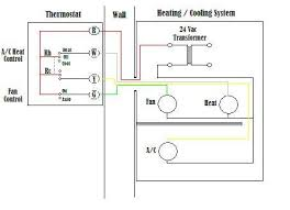 basic thermostat wiring diagram electrical pinterest