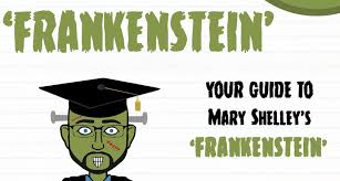 mary shelley u0027s frankenstein character analysis of the creature