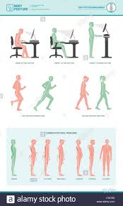 si e ergonomique ergonomie infografik und gemeinsame haltungsprobleme
