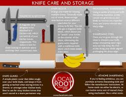 Knives For Kitchen Use How To Tell When Your Chef U0027s Knives Are Truly Sharp And Keep Them