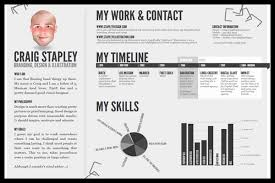 Best Designed Resumes Graphic Designer Resume Tips And Examples Photography Graphic