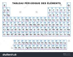 Mendeleev Periodic Table 1871 Periodic Table 80 100 Aviongoldcorp
