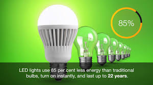 Energy Efficient Led Light Bulbs by Saving Money Through Energy Efficiency Is Easy Youtube