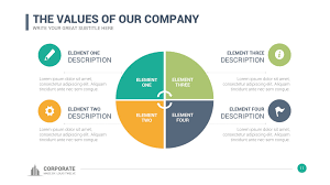 annual report ppt template corporate overview powerpoint template by louistwelve design corporate overview powerpoint template