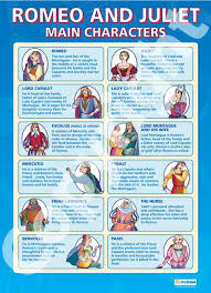 1000 images about teaching shakespeare on pinterest william
