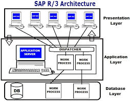 sap tutorial ppt what is sap software full form and meaning