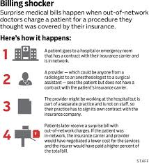 Be Like Bill Here S - more people getting surprised when the hospital bill arrives