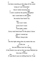 Count On Me Ukulele Songs 108 Best Uke Images On Ukulele Chords And