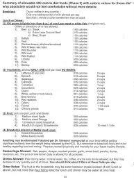 south beach diet phase 2 food list printable tidal treasures