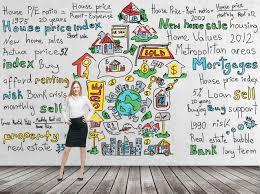 seeking real estate u0026 marketing intern for summer 2016 u2022 chicago