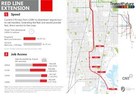 Chicago Transit Authority Map by Red Line Extension Transit Future