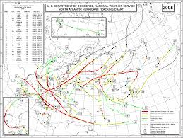 tcfaq j6 what are some important dates in the history of hurricanes