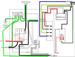 wiring diagram for a camper trailer u2013 the wiring diagram