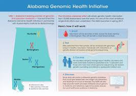 uab news uab to launch statewide genetics initiative for