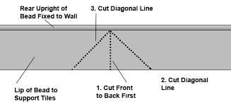 how to cut angles in front corners of hair how to fit a suspended ceiling diy guide to suspended ceiling