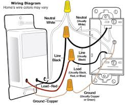 Ground Wire For Ceiling Fan by Anyone Can Install A Harbor Breeze Ceiling Fan Wiring Diagram