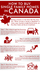 100 where to get a loan home buying workshop payday