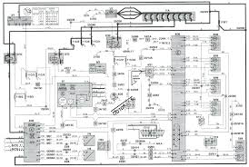 volvo fh12 420 wiring diagram stunning diagrams 0 images electrical