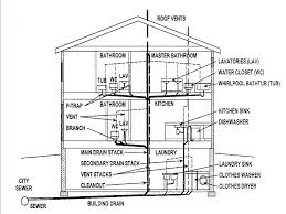 Bathtub Drain Mechanism Diagram Plumbing Vents A Vent Is Simply Described As A Device That Can