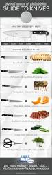 a guide to using your kitchen knives cooking favorite eats