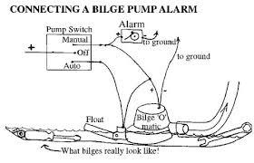 plumbing sailing blog technical hints and tips sailing