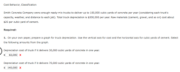 Gravel Price Per Cubic Yard Accounting Archive August 28 2016 Chegg Com