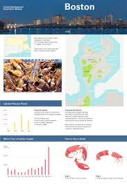 Map Boston Area by Boston Map U2014 Kacy Liu