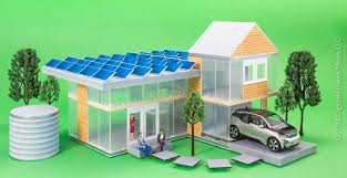 Smarter Small Home Design Kit by Five Smart Home Ideas For Holiday Giving Digitized House