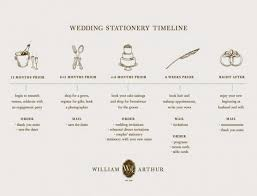 wedding invitations timeline beauteous wedding invitation timeline which can be used as