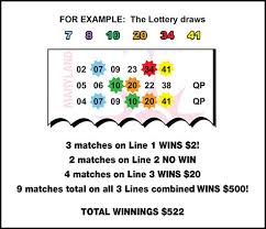 Mega Millions Payout Table Maryland Lottery Gamesmulti Match Www Mdlottery Com