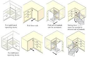 diy kitchen cabinets plans kitchen cabinet plans x kitchen cupboard plans diy