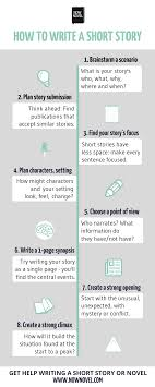 common themes in short stories of james joyce how to write a short story 10 steps now novel
