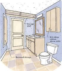 over the door cabinet bathroom storage above door niche in wall cabinet over toilet
