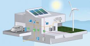 smart houses earth hour 2012 active houses contribute to the development of