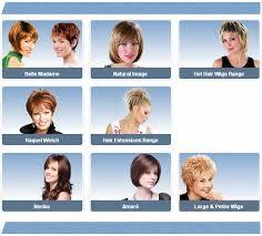 hair extensions aberdeen glasgow human wig hair human wig hairs wig hair
