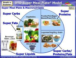 diabetic lunch meals meal planning for reversing type 2 diabetes