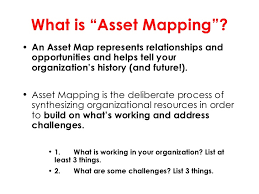 asset mapping asset mapping