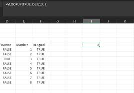 Synonym For Worker Excel Does Vlookup Work For Booleans Stack Overflow