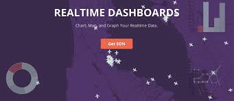Real Time Maps Maps And Geolocation Archives Realtime Data Stream Network Blog