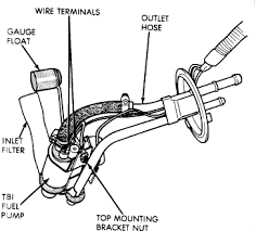 jeep wrangler how do i replace the fuel pump on a 1988 jeep