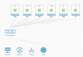 provisioning and running on demand esxi labs on aws and google