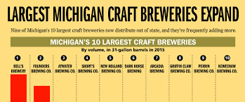 Michigan Brewery Map by Tap Trail Craft Beer News Map And Events Part 15