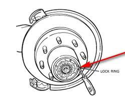 how do i remove manual locking hubs off a 1995 ford f150